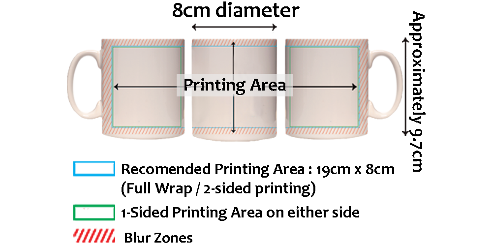Mug Printing Printcious Gifts | Fast Shipping & Quality Printing